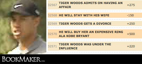 Tiger Getting a Divorce