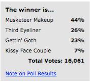 0504_contest_winner_poll