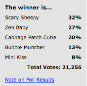 0831_contest_poll