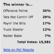 0928_contest_poll