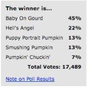 1026_contest_poll
