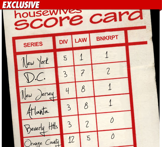 1119_real_housewives_Scorecard_ex