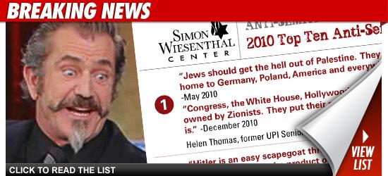 Mel Gibson Anti Semite