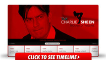 Charlie Sheen's Troubled Timeline