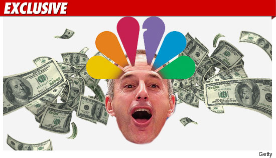 Matt Lauer Leaving NBC
