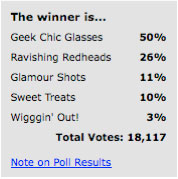 0510_contest_poll_winner