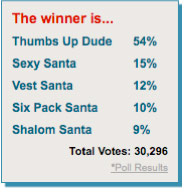 1227_santa_contest_winner_poll