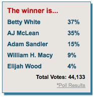 0209_contest_poll_winner