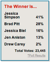 0604_contest_poll_winner