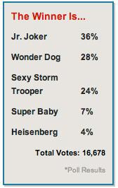 0722_contest_winner_poll