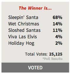 1224_santa_snapshot_poll_winner