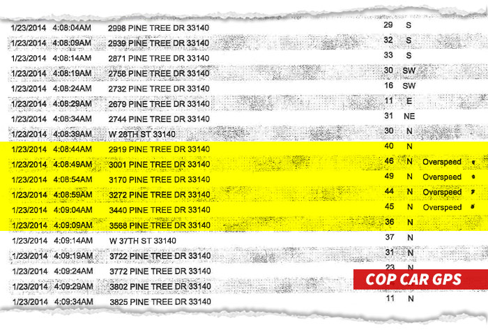 0305_cop_car_gps