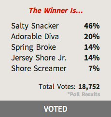0527_beachin_baby_winner_poll